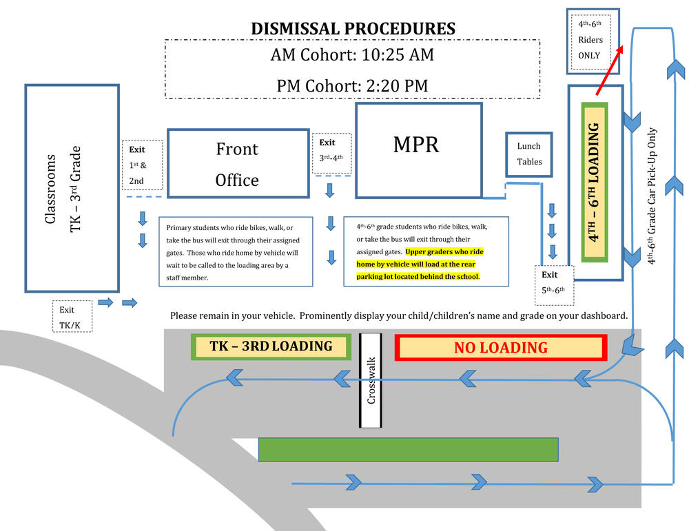 Dismissal Procedures Map