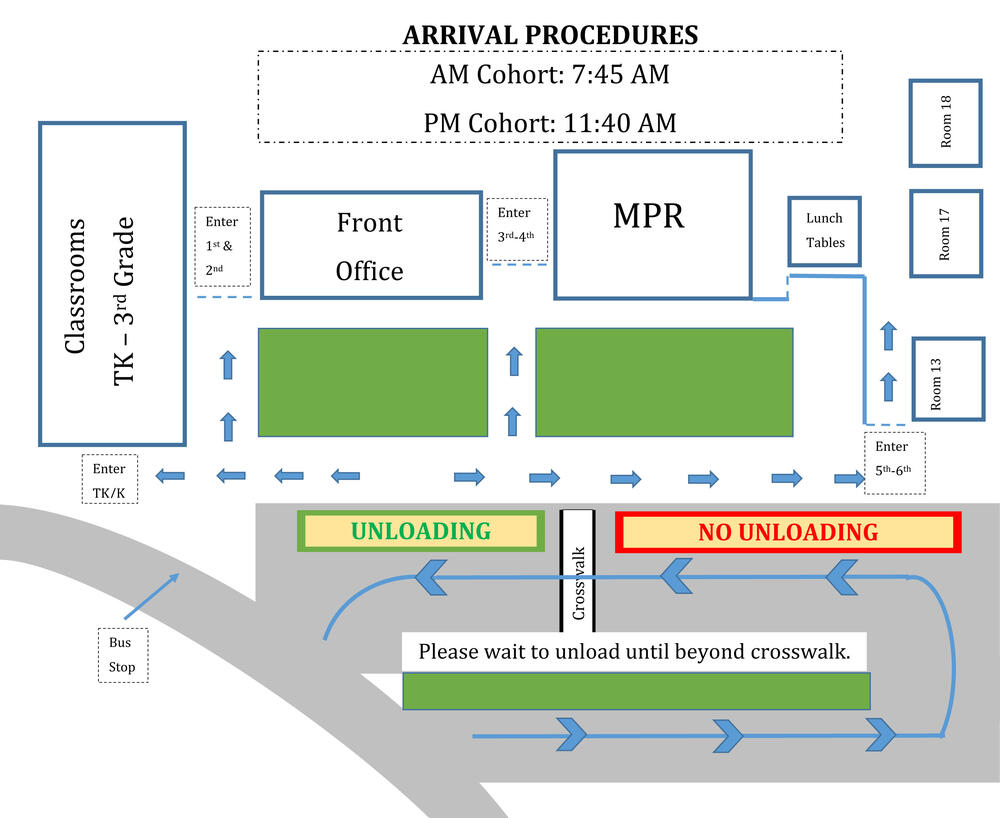 Arrival Procedures Map