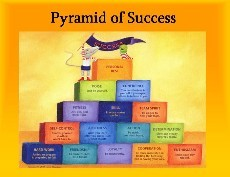 Pyramid of Success.jpg